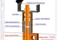 3d printer hot end extruder sliced component view