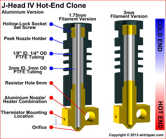 3D Printer J-Head IV Hot End Clone Illustraion