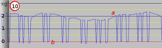 3D Printer Extruder Activity Graph Ten