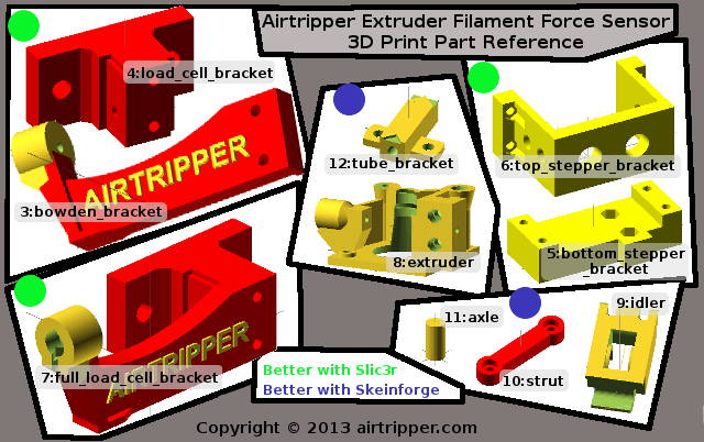 3D Printing Part Guide For The Airtripper Extruder Filament Force Sensor