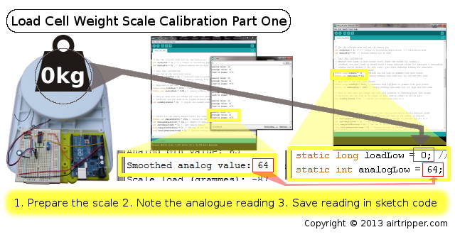 Load Cell Low End Weight Scale Calibration Part One