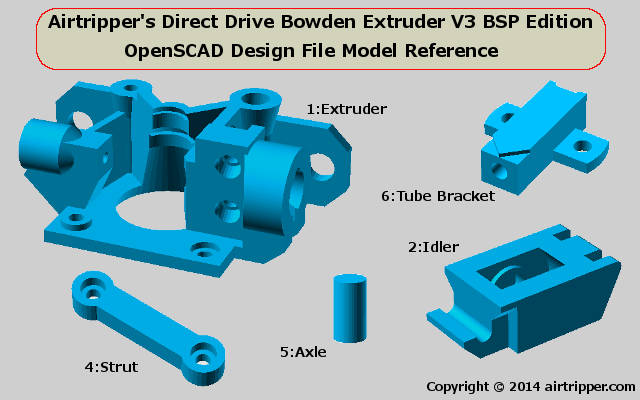 Bowden Extruder Model Reference